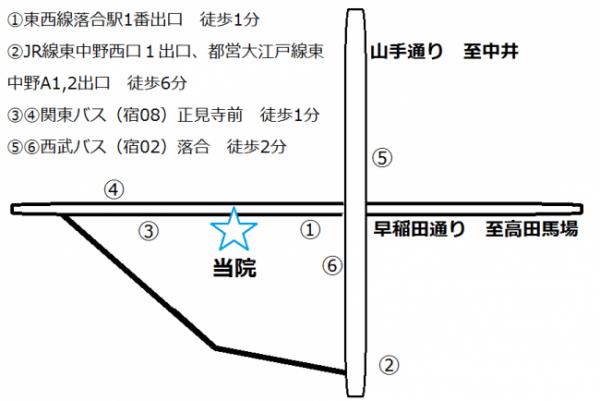 東京都中野区東中野3-16-23